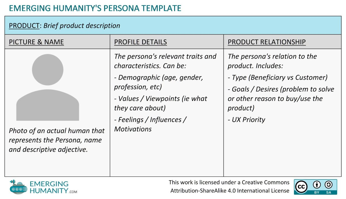 Emerging Humanity Persona Template